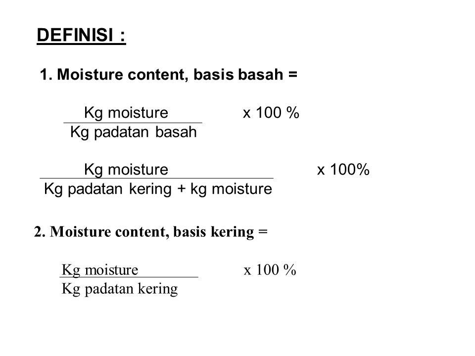 DEFINISI : 1. Moisture content, basis basah =