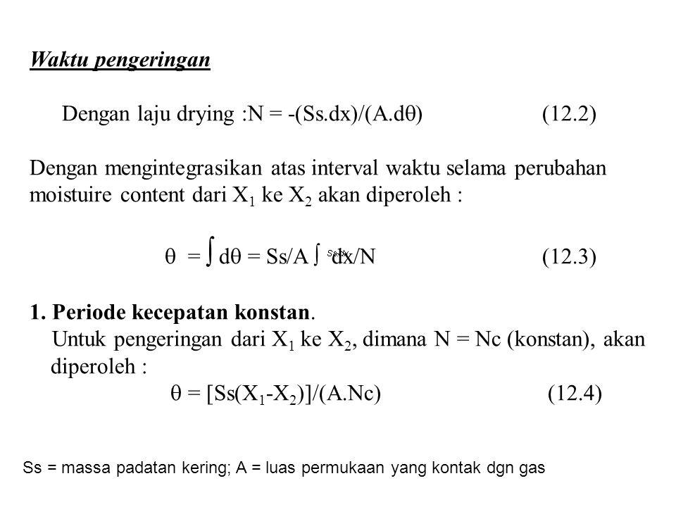 Dengan laju drying :N = -(Ss.dx)/(A.d) (12.2)