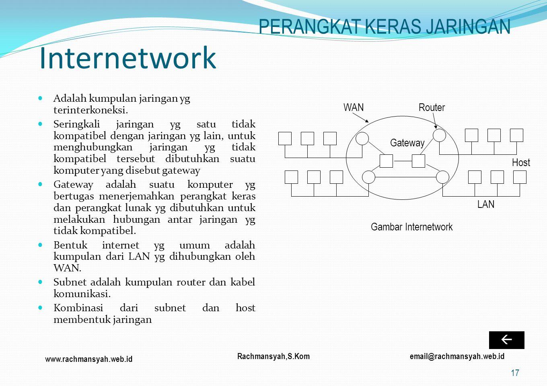 Internetwork PERANGKAT KERAS JARINGAN 