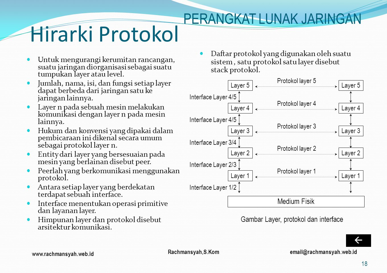 Gambar Layer, protokol dan interface