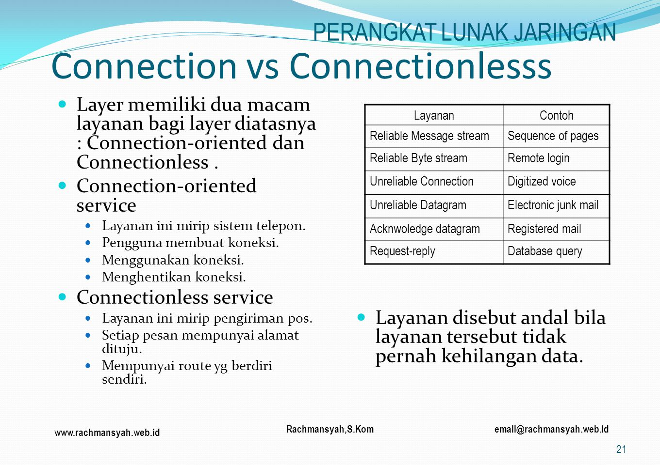 Connection vs Connectionlesss