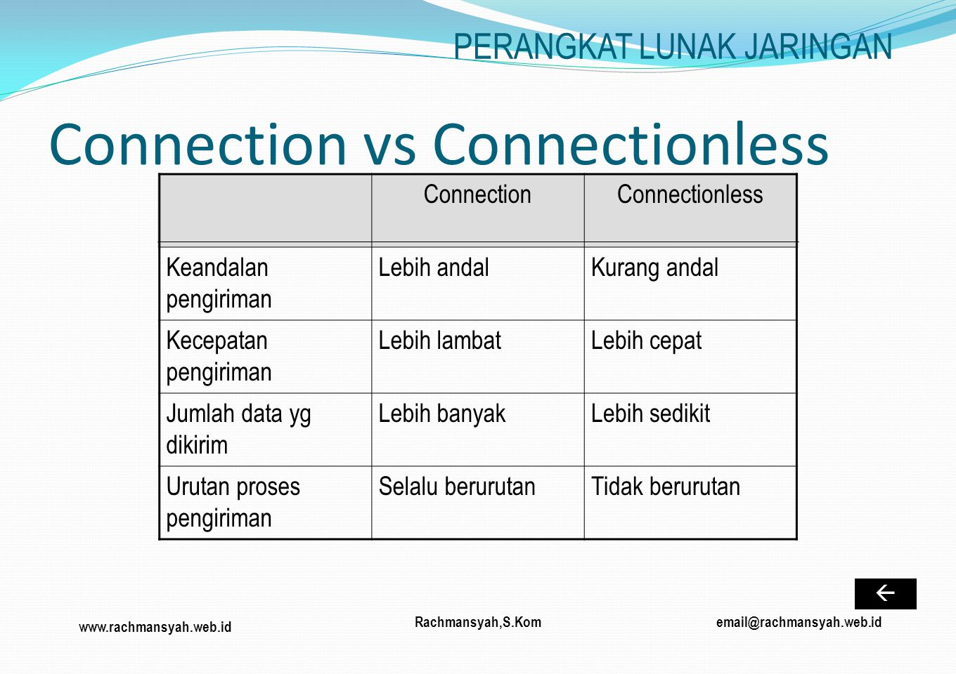 Connection vs Connectionless