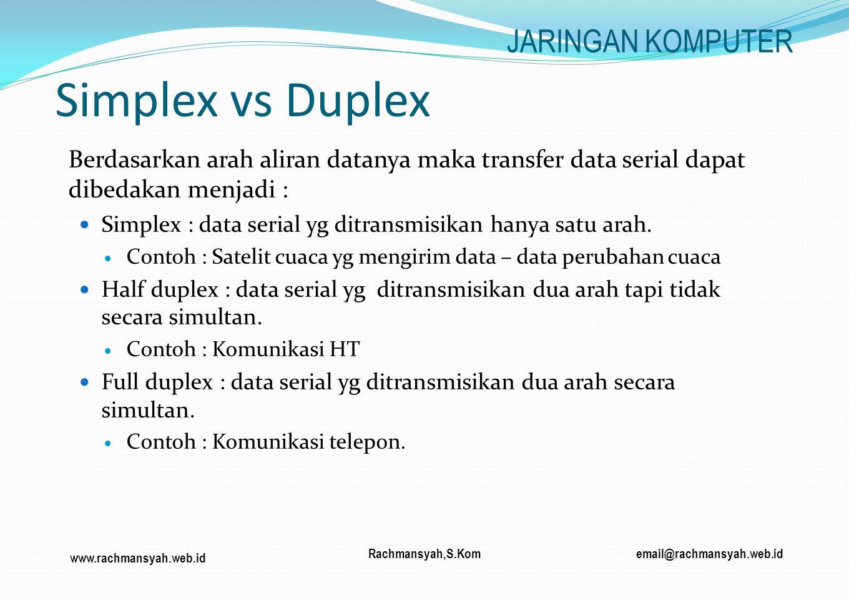 Simplex vs Duplex JARINGAN KOMPUTER