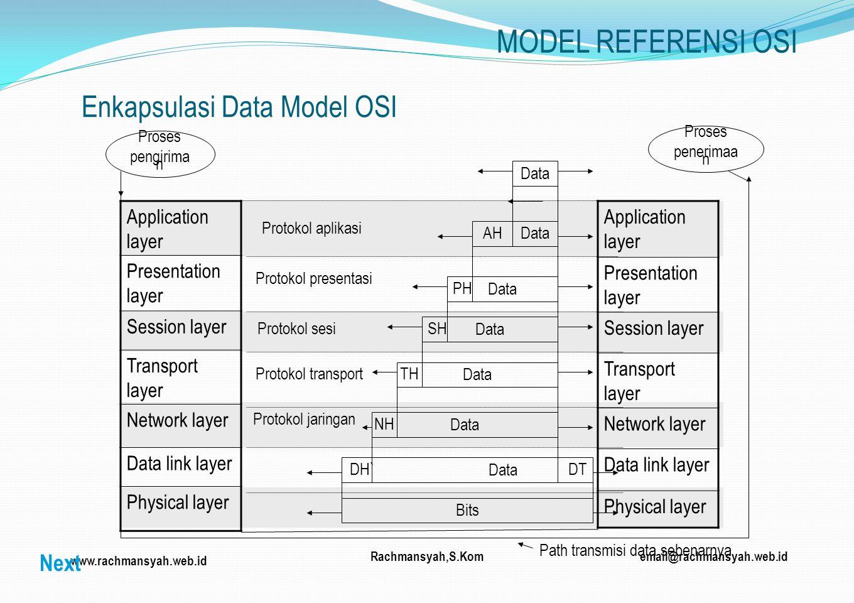 Path transmisi data sebenarnya