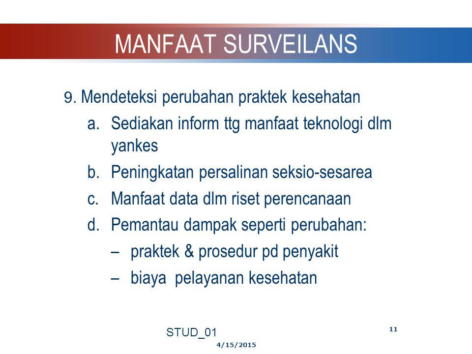 MANFAAT SURVEILANS Sediakan inform ttg manfaat teknologi dlm yankes