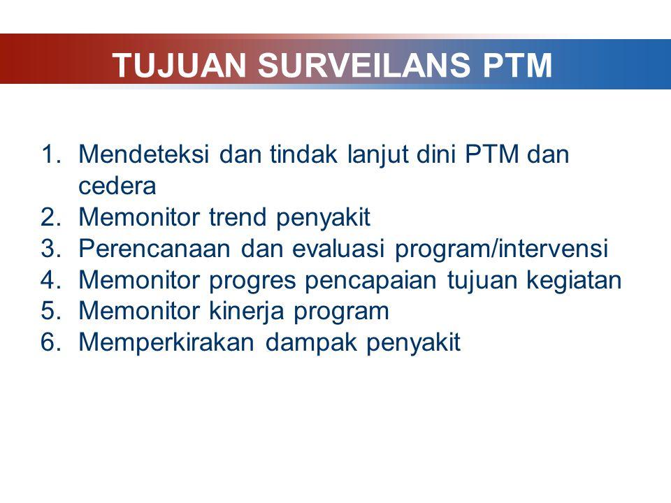 TUJUAN SURVEILANS PTM Mendeteksi dan tindak lanjut dini PTM dan cedera