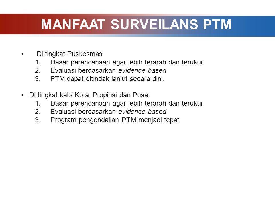MANFAAT SURVEILANS PTM