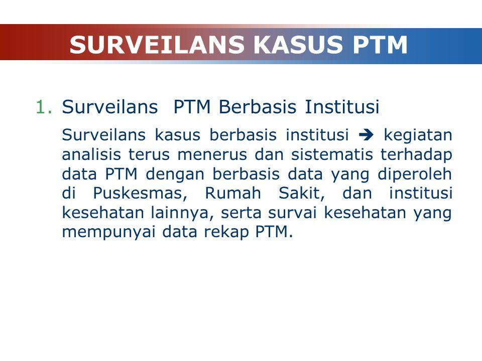 SURVEILANS KASUS PTM Surveilans PTM Berbasis Institusi