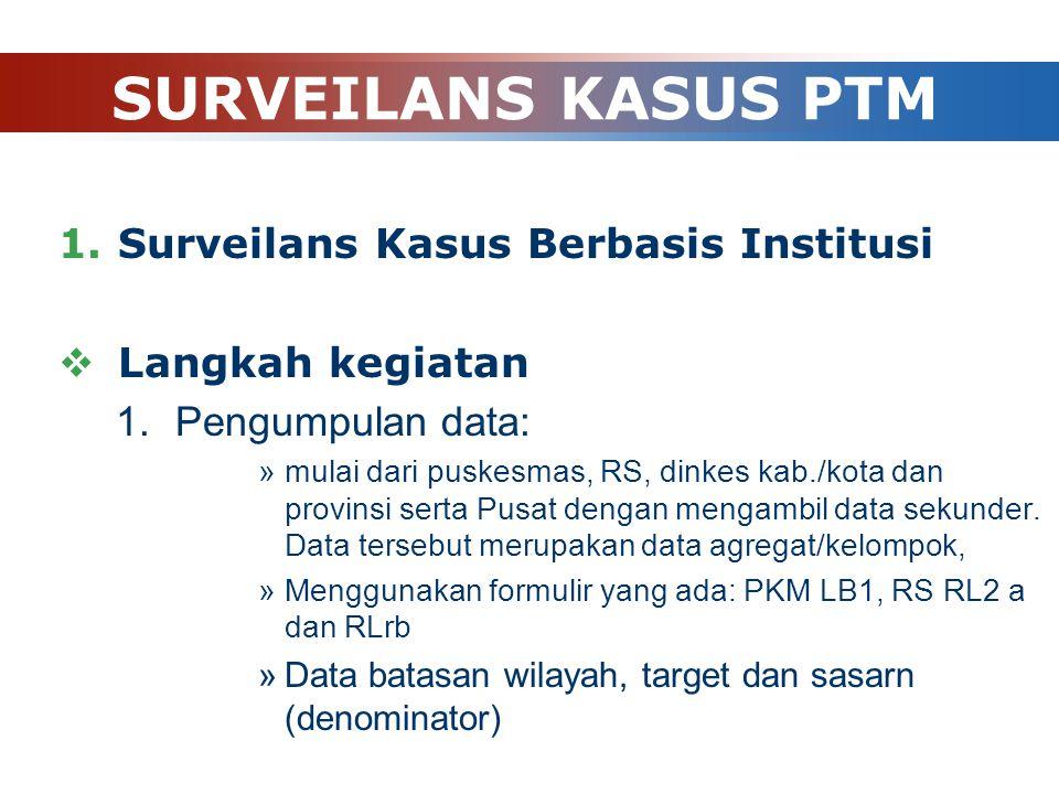 SURVEILANS KASUS PTM Surveilans Kasus Berbasis Institusi