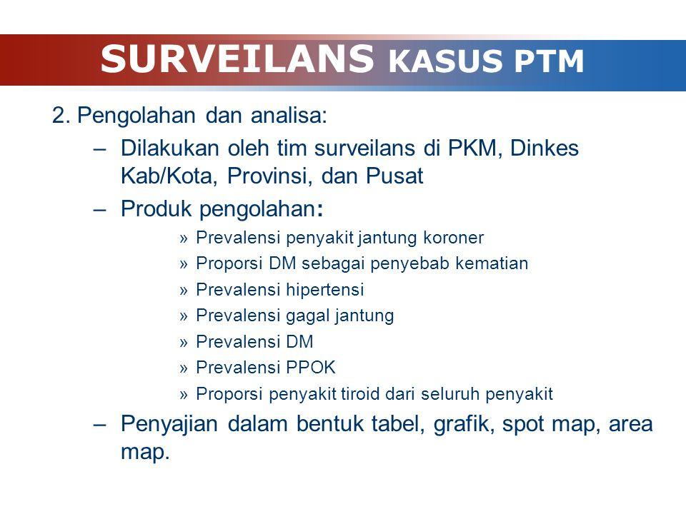 SURVEILANS KASUS PTM 2. Pengolahan dan analisa: