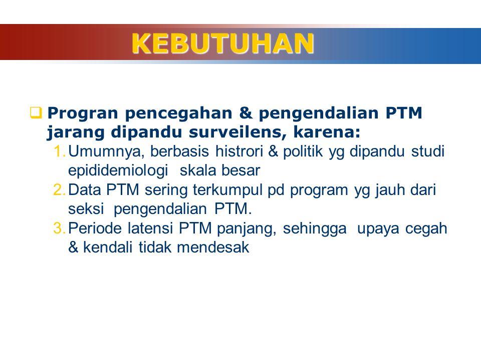 KEBUTUHAN Progran pencegahan & pengendalian PTM jarang dipandu surveilens, karena: