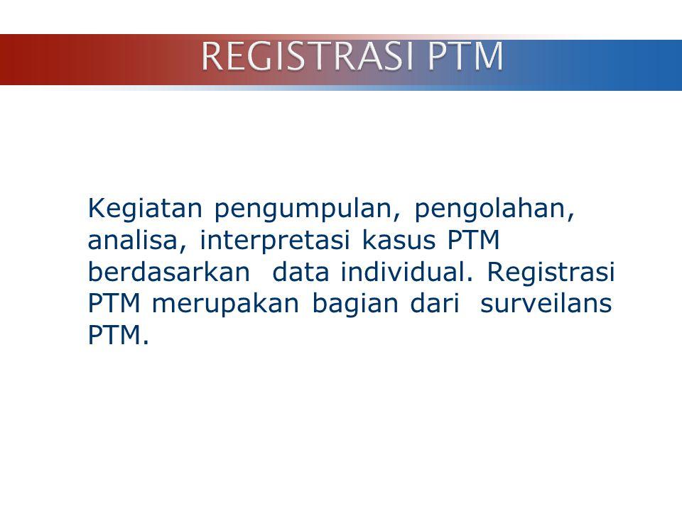 REGISTRASI PTM