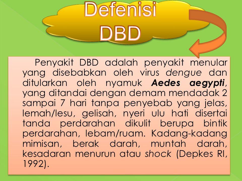 Defenisi DBD