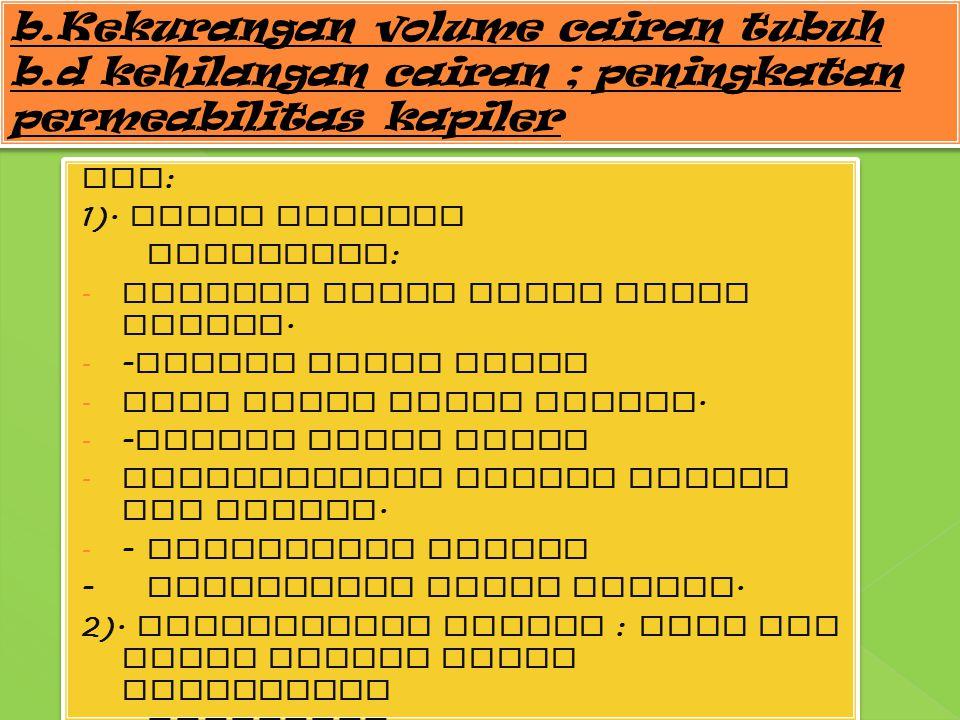 b. Kekurangan volume cairan tubuh b