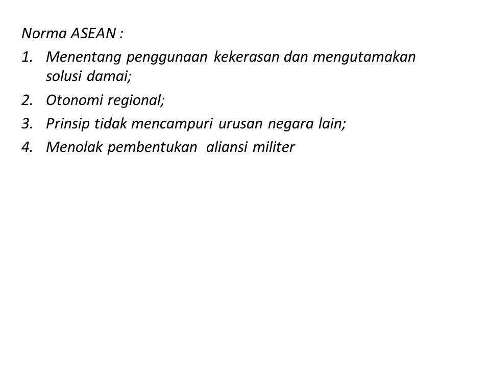 Norma ASEAN : Menentang penggunaan kekerasan dan mengutamakan solusi damai; Otonomi regional; Prinsip tidak mencampuri urusan negara lain;