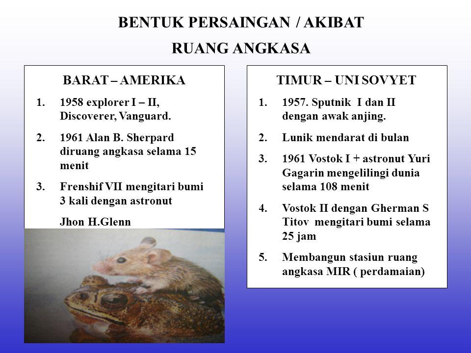 BENTUK PERSAINGAN / AKIBAT