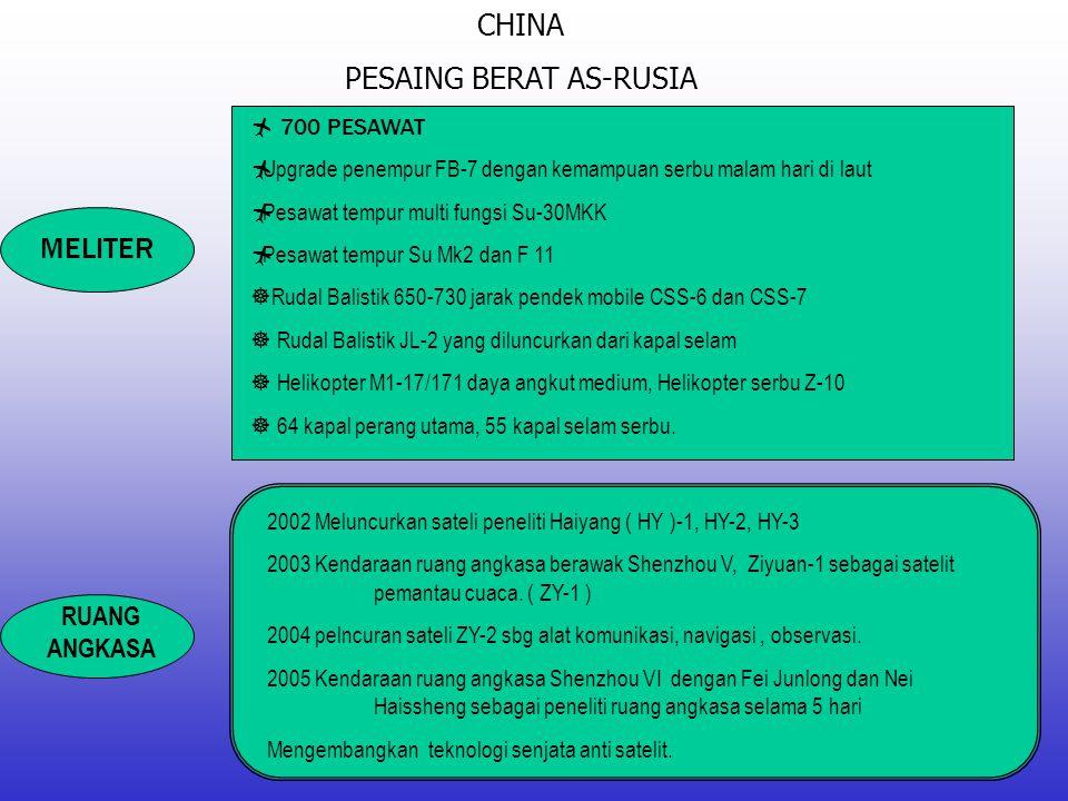 PESAING BERAT AS-RUSIA