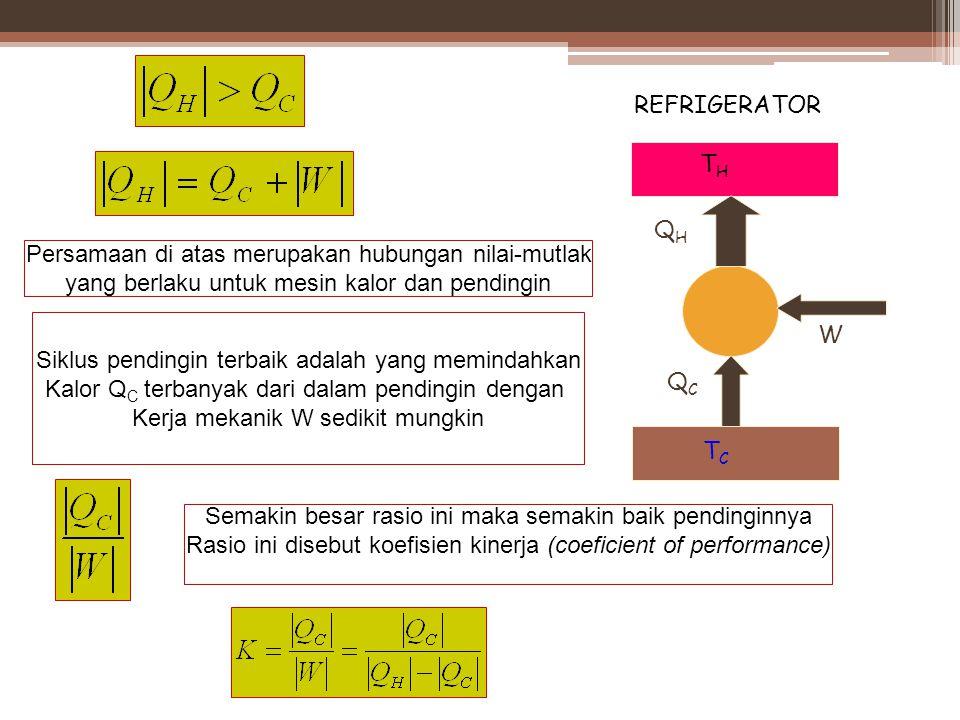 Persamaan di atas merupakan hubungan nilai-mutlak