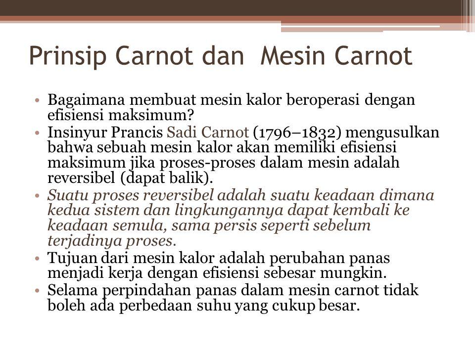 Prinsip Carnot dan Mesin Carnot