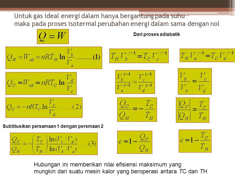 Subtitusikan persamaan 1 dengan persmaan 2