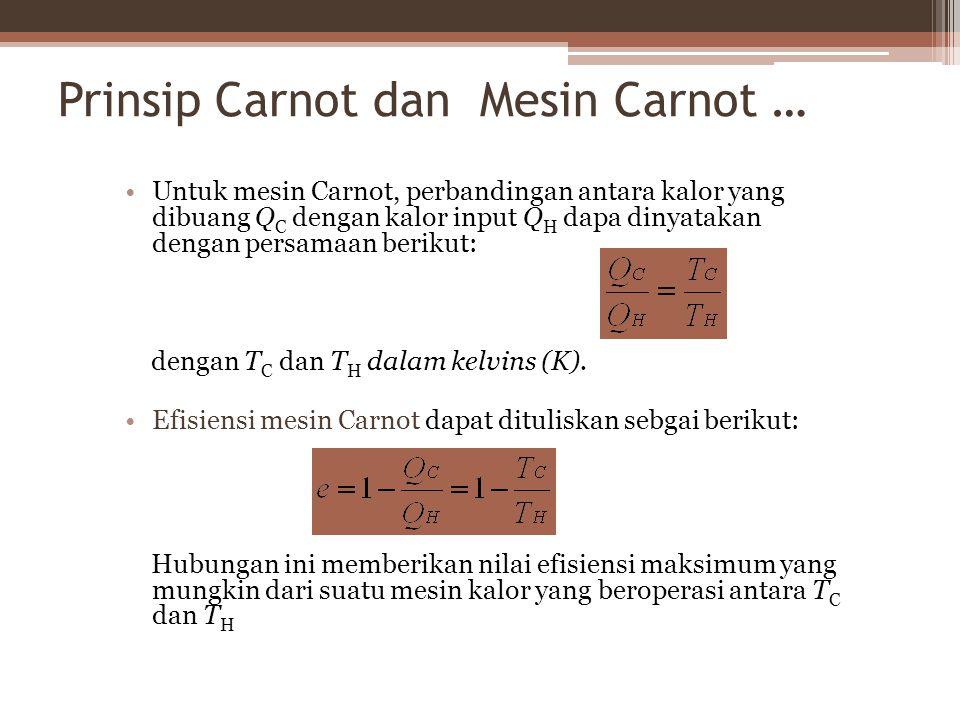 Prinsip Carnot dan Mesin Carnot …