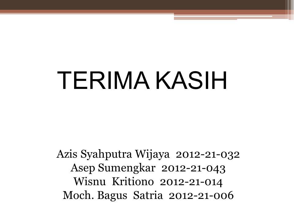Azis Syahputra Wijaya 2012-21-032