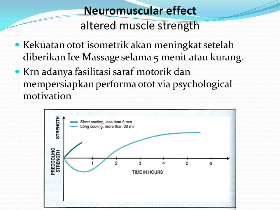 Neuromuscular effect altered muscle strength