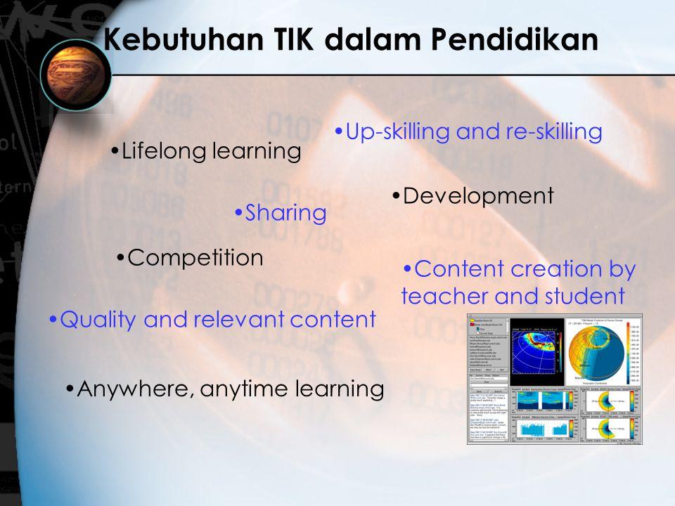 Kebutuhan TIK dalam Pendidikan