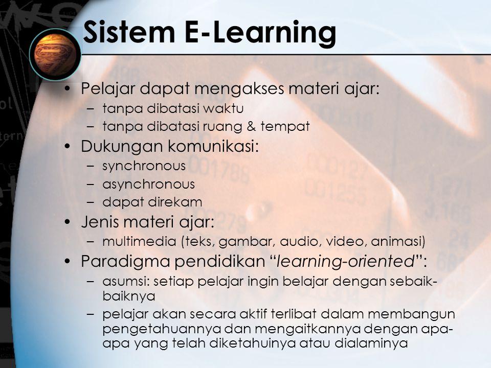 Sistem E-Learning Pelajar dapat mengakses materi ajar: