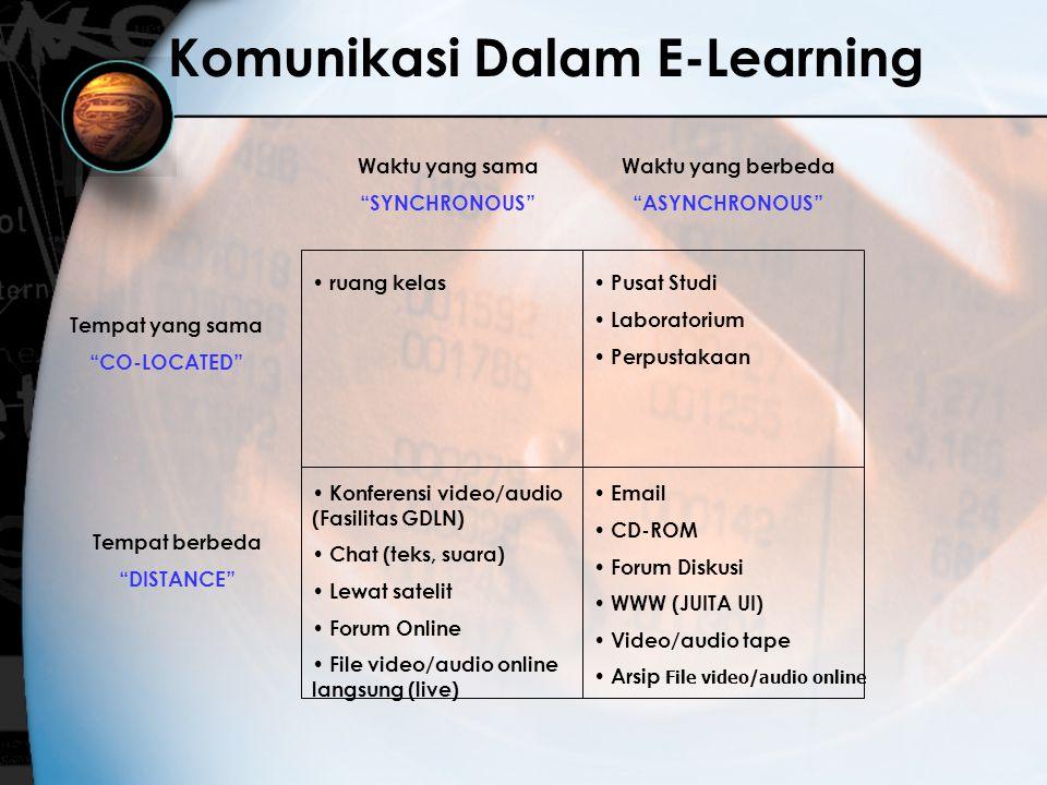 Komunikasi Dalam E-Learning