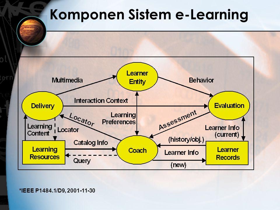 Komponen Sistem e-Learning