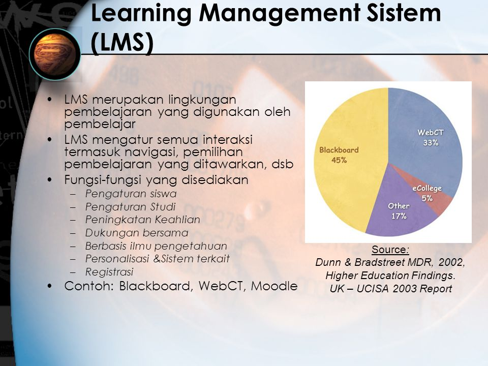 Learning Management Sistem (LMS)