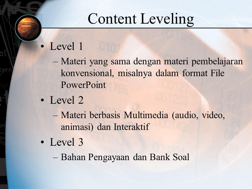 Content Leveling Level 1 Level 2 Level 3