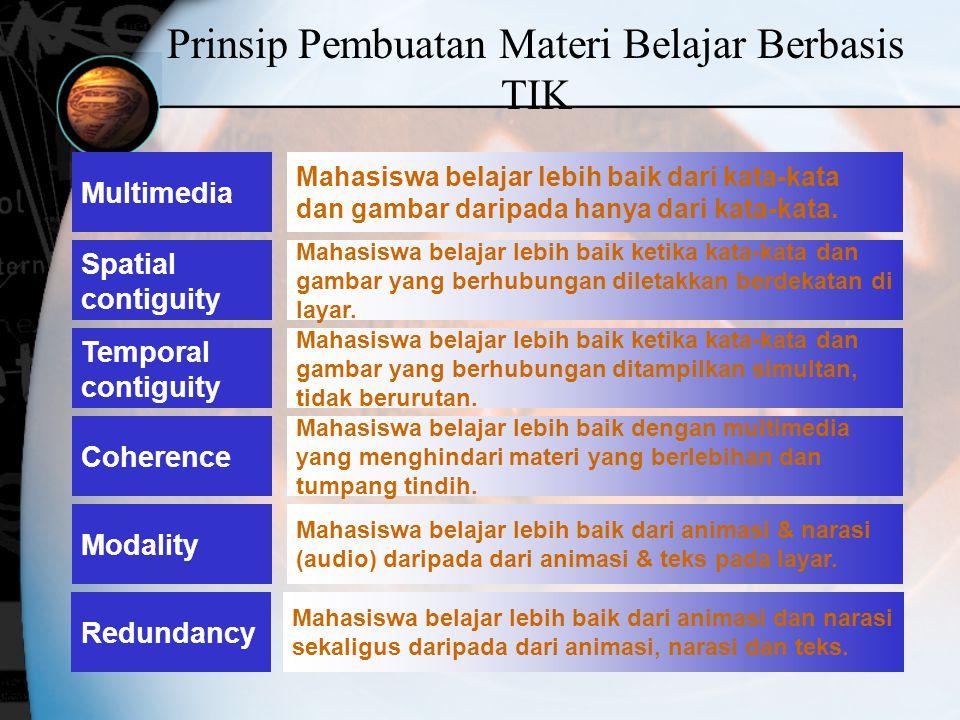 Prinsip Pembuatan Materi Belajar Berbasis TIK