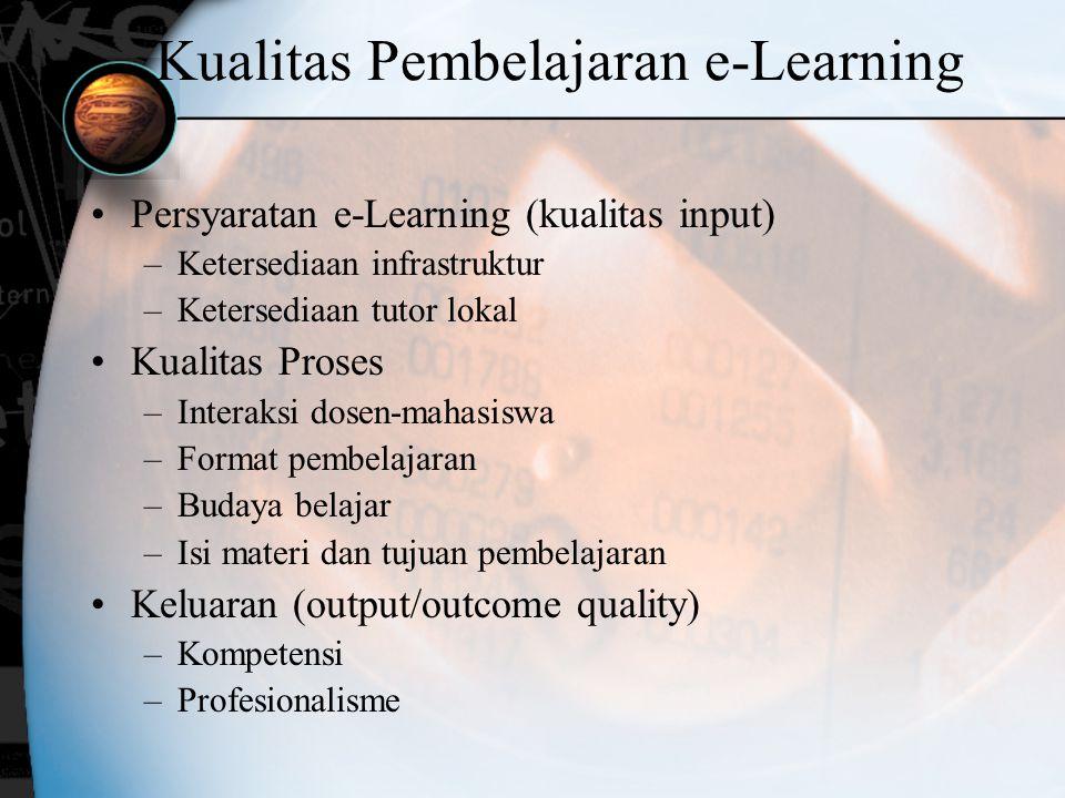 Kualitas Pembelajaran e-Learning