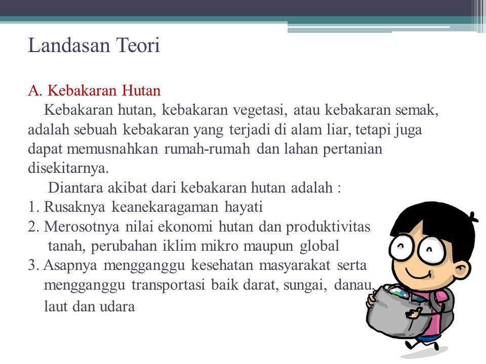 Landasan Teori A.