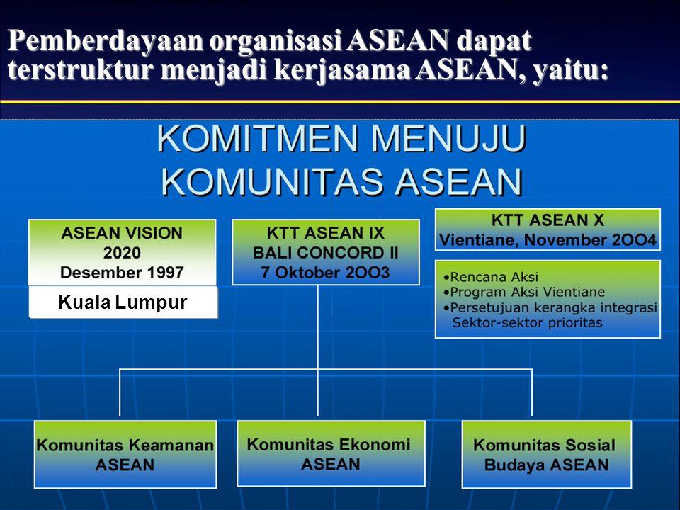 Pemberdayaan organisasi ASEAN dapat terstruktur menjadi kerjasama ASEAN, yaitu: