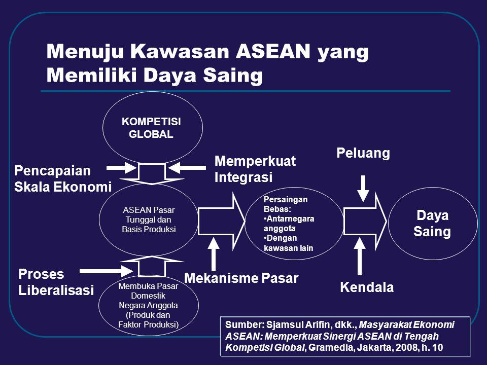 Menuju Kawasan ASEAN yang Memiliki Daya Saing