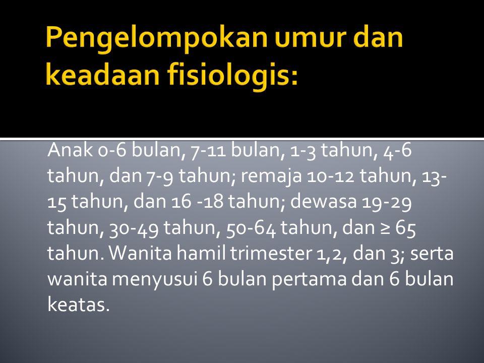 Pengelompokan umur dan keadaan fisiologis: