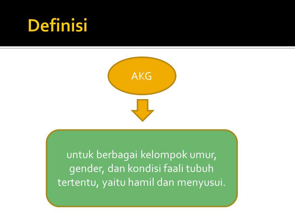 Definisi AKG.
