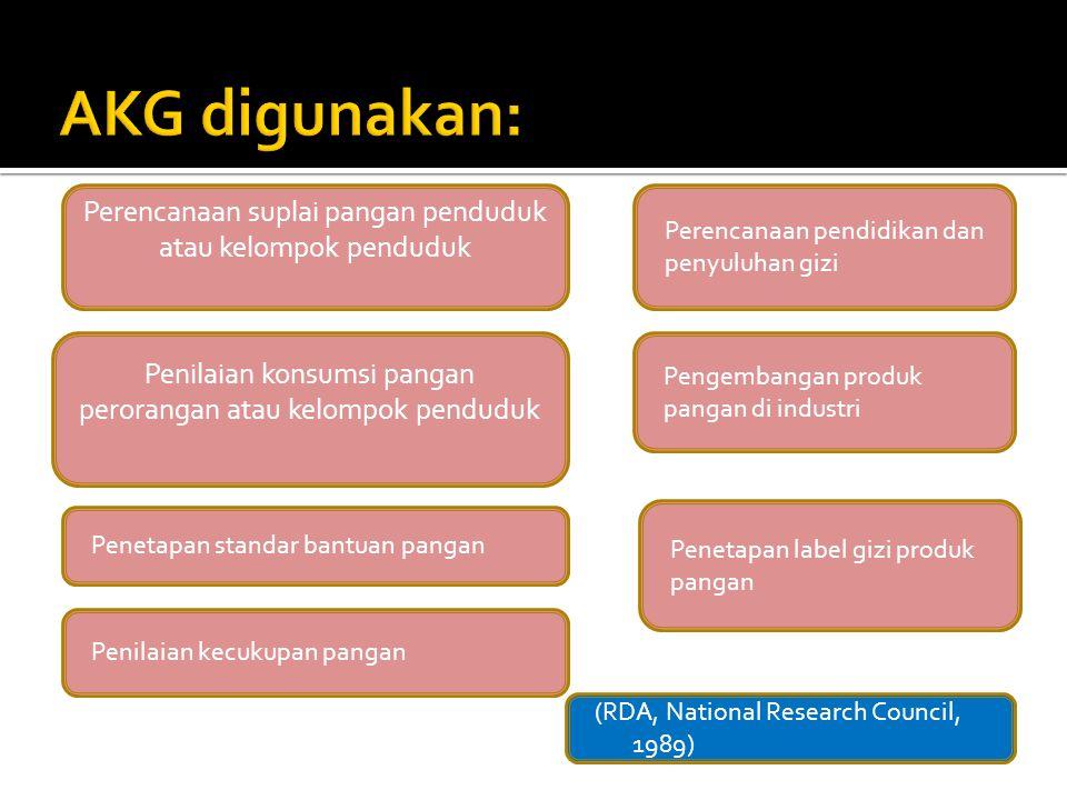 AKG digunakan: Perencanaan suplai pangan penduduk atau kelompok penduduk. Perencanaan pendidikan dan penyuluhan gizi.