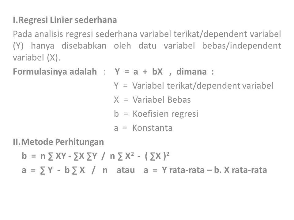 I.Regresi Linier sederhana