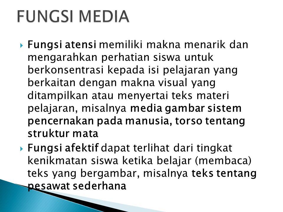 FUNGSI MEDIA
