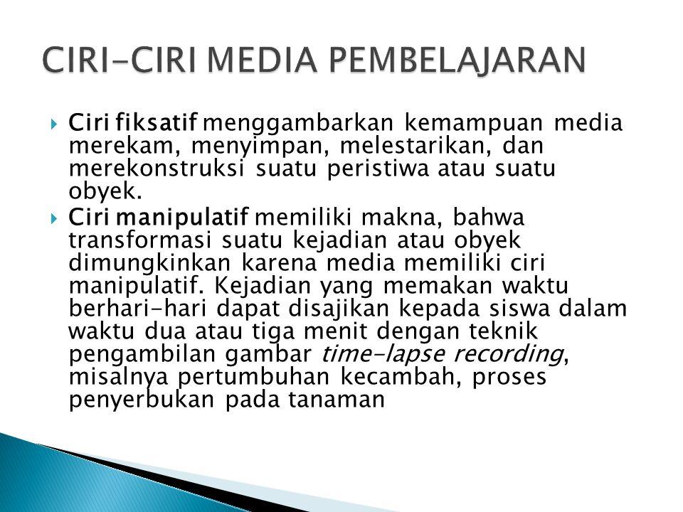CIRI-CIRI MEDIA PEMBELAJARAN