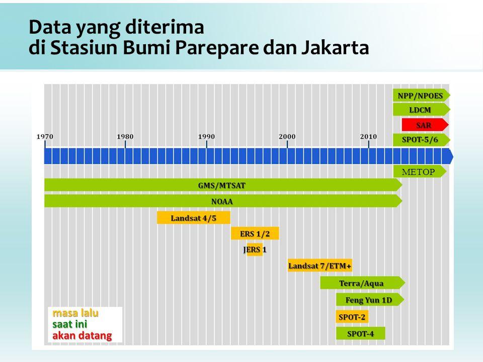Data yang diterima di Stasiun Bumi Parepare dan Jakarta