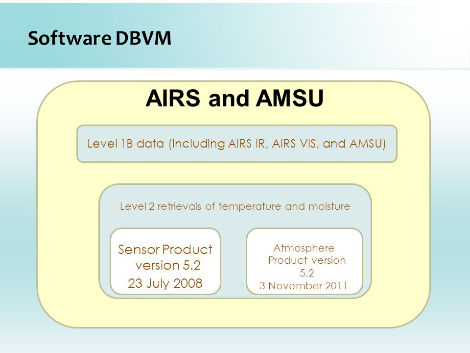 AIRS and AMSU Software DBVM Sensor Product version 5.2 23 July 2008
