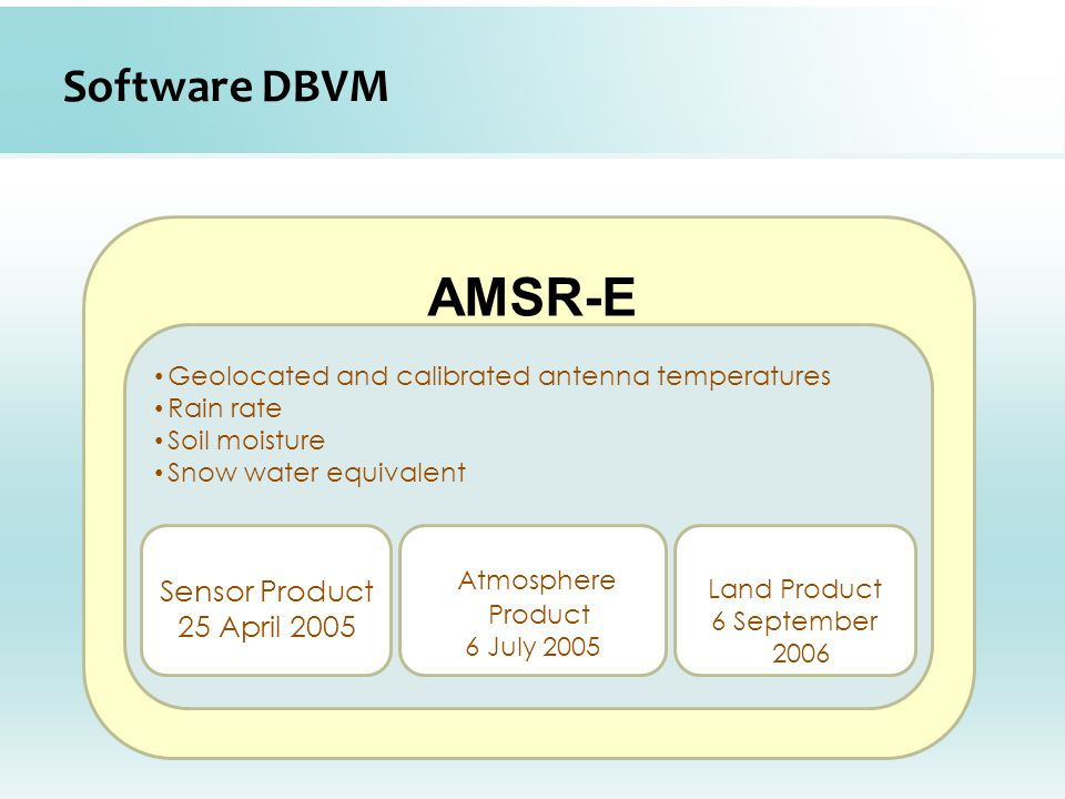 AMSR-E Software DBVM Atmosphere Product Sensor Product 25 April 2005