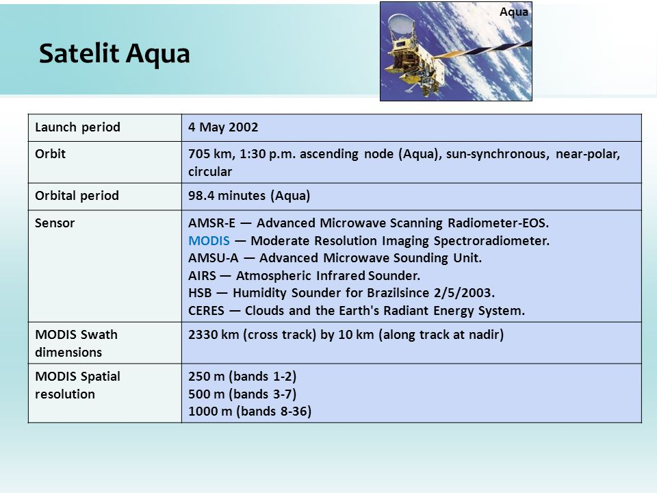 Satelit Aqua Launch period 4 May 2002 Orbit