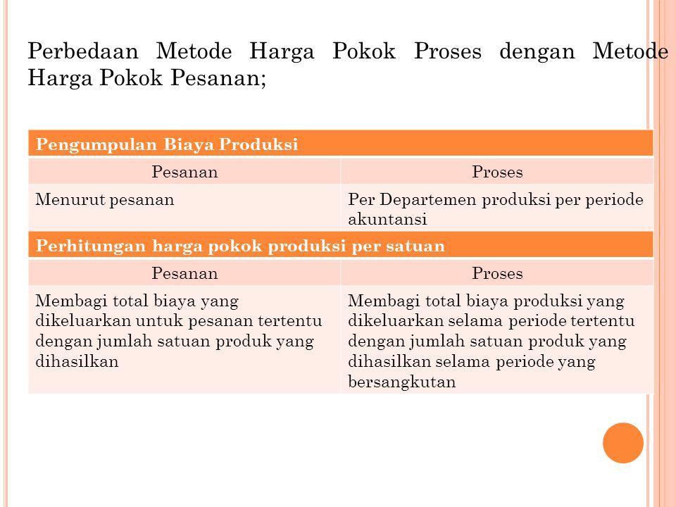 Perbedaan Metode Harga Pokok Proses dengan Metode Harga Pokok Pesanan;
