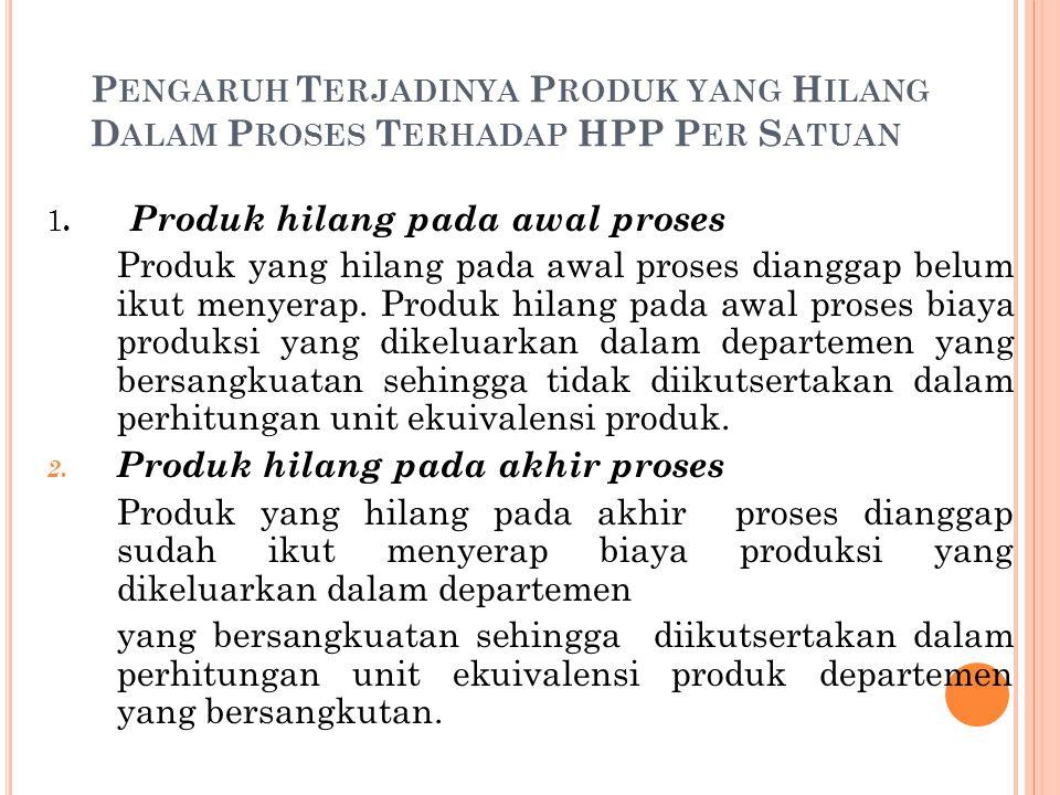 Pengaruh Terjadinya Produk yang Hilang Dalam Proses Terhadap HPP Per Satuan